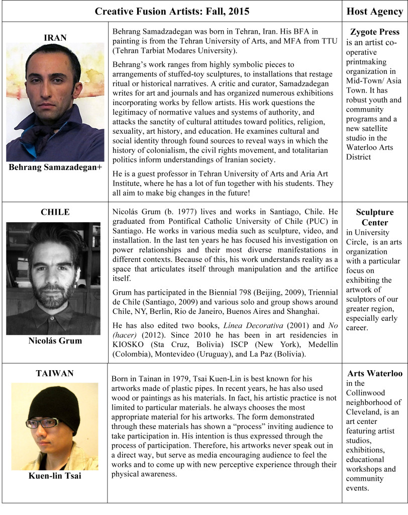 Microsoft Word - Artists Bio sheet.docx